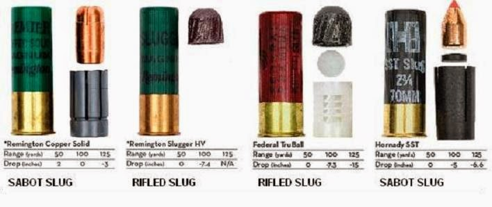 Episode 103 Shotgun Slugs - New Shooter CanadaNew Shooter ...